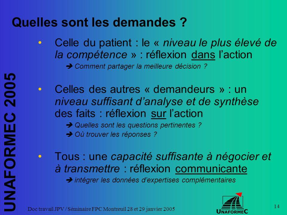 UNAFORMEC 2005 Doc travail JPV / Séminaire FPC Montreuil 28 et 29 janvier 2005 14 Quelles sont les demandes ? Celle du patient : le « niveau le plus é