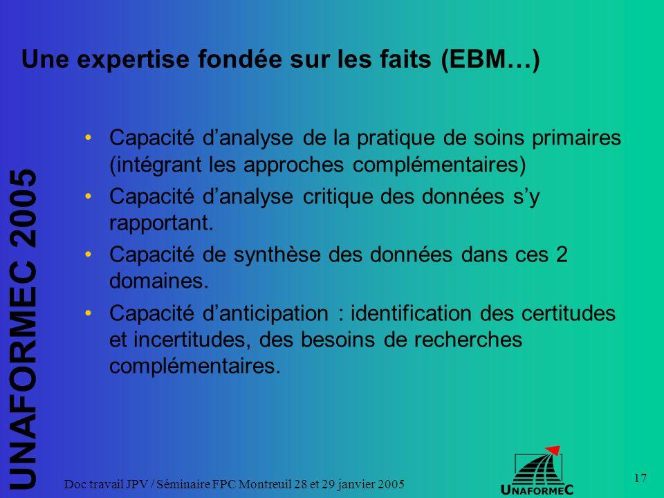 UNAFORMEC 2005 Doc travail JPV / Séminaire FPC Montreuil 28 et 29 janvier 2005 17 Une expertise fondée sur les faits (EBM…) Capacité danalyse de la pr