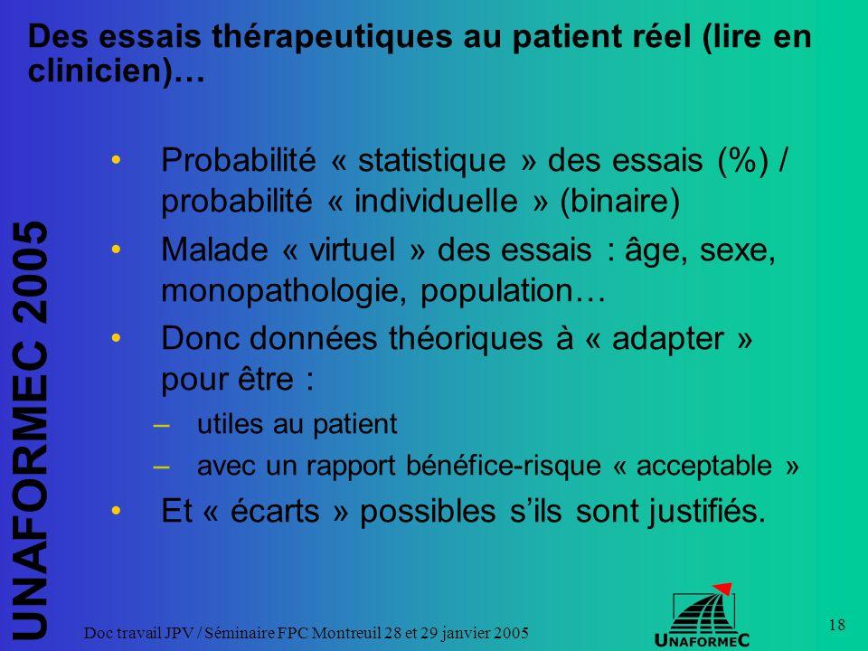 UNAFORMEC 2005 Doc travail JPV / Séminaire FPC Montreuil 28 et 29 janvier 2005 18 Des essais thérapeutiques au patient réel (lire en clinicien)… Proba