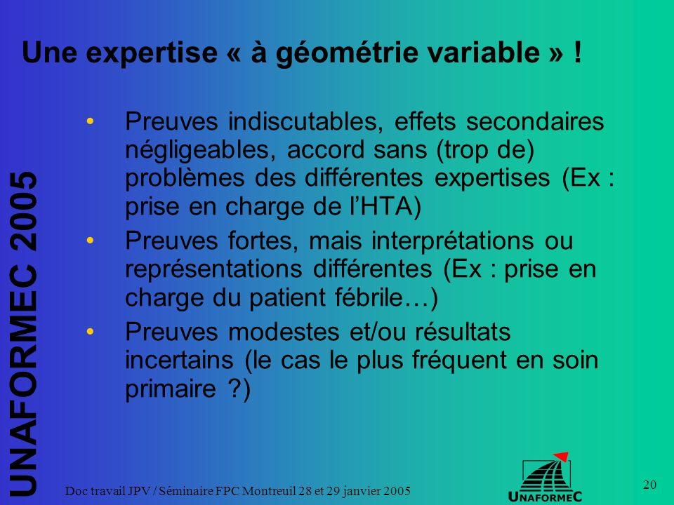 UNAFORMEC 2005 Doc travail JPV / Séminaire FPC Montreuil 28 et 29 janvier 2005 20 Une expertise « à géométrie variable » ! Preuves indiscutables, effe
