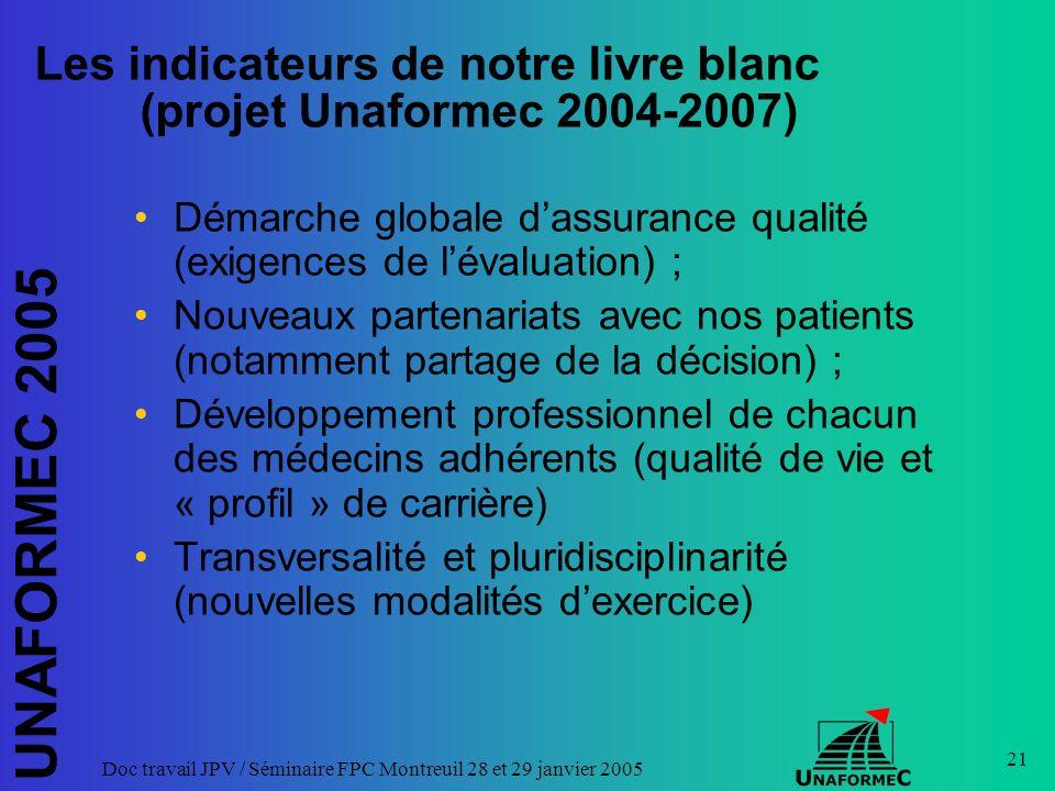 UNAFORMEC 2005 Doc travail JPV / Séminaire FPC Montreuil 28 et 29 janvier 2005 21 Les indicateurs de notre livre blanc (projet Unaformec 2004-2007) Dé