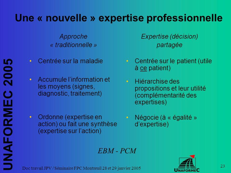 UNAFORMEC 2005 Doc travail JPV / Séminaire FPC Montreuil 28 et 29 janvier 2005 23 Une « nouvelle » expertise professionnelle Approche « traditionnelle