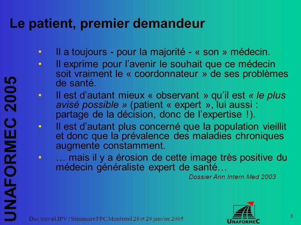 UNAFORMEC 2005 Doc travail JPV / Séminaire FPC Montreuil 28 et 29 janvier 2005 8 Le patient, premier demandeur Il a toujours - pour la majorité - « son » médecin.