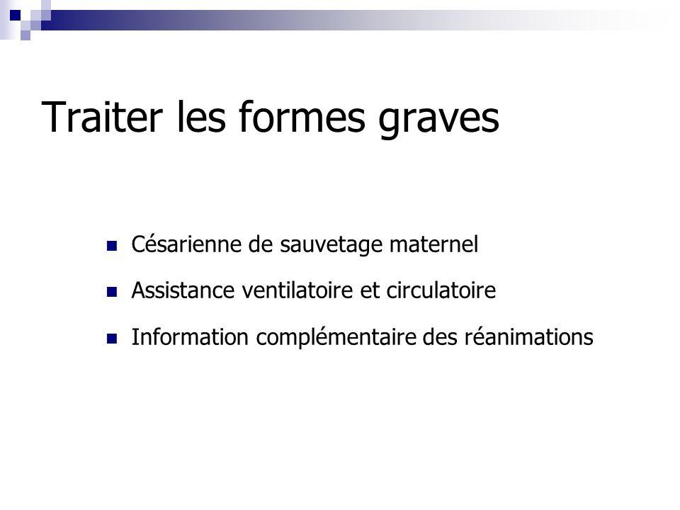 Traiter les formes graves Césarienne de sauvetage maternel Assistance ventilatoire et circulatoire Information complémentaire des réanimations