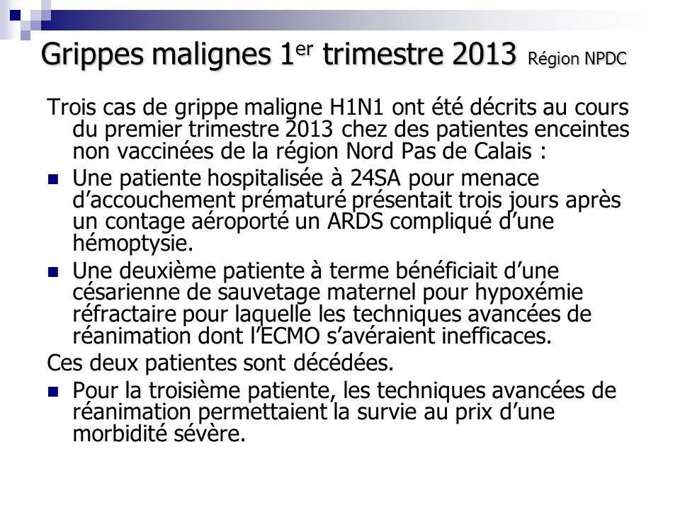 Grippes malignes 1 er trimestre 2013 Région NPDC Trois cas de grippe maligne H1N1 ont été décrits au cours du premier trimestre 2013 chez des patiente