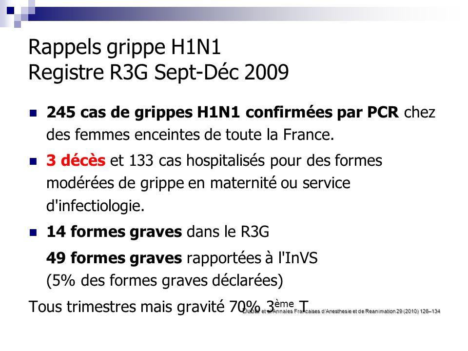Rappels grippe H1N1 Registre R3G Sept-Déc 2009 245 cas de grippes H1N1 confirmées par PCR chez des femmes enceintes de toute la France. 3 décès et 133