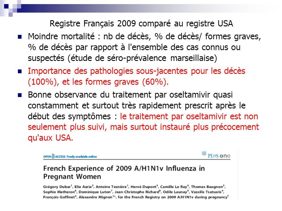 Registre Français 2009 comparé au registre USA Moindre mortalité : nb de décès, % de décès/ formes graves, % de décès par rapport à l'ensemble des cas