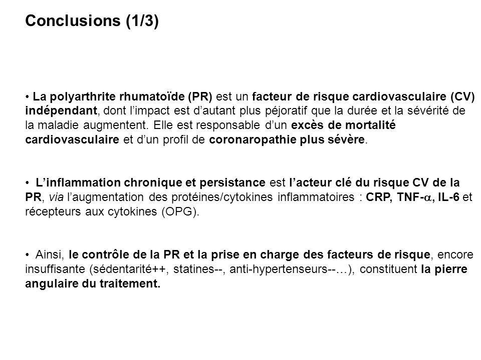 Conclusions (1/3) La polyarthrite rhumatoïde (PR) est un facteur de risque cardiovasculaire (CV) indépendant, dont limpact est dautant plus péjoratif que la durée et la sévérité de la maladie augmentent.