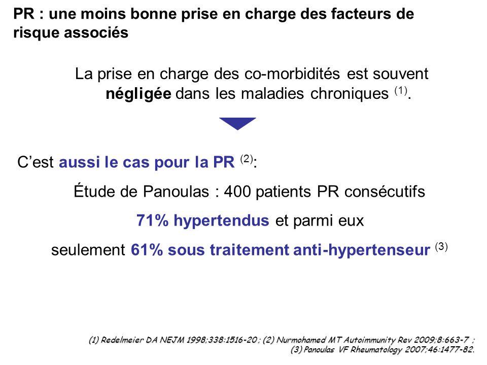 PR : une moins bonne prise en charge des facteurs de risque associés La prise en charge des co-morbidités est souvent négligée dans les maladies chroniques (1).