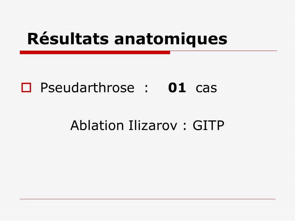 Résultats anatomiques Pseudarthrose : 01 cas Ablation Ilizarov : GITP