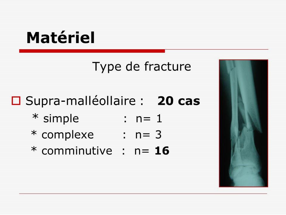 Matériel Type de fracture Supra-malléollaire : 20 cas * simple : n= 1 * complexe : n= 3 * comminutive : n= 16