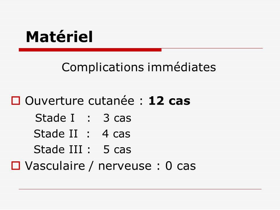 Matériel Complications immédiates Ouverture cutanée : 12 cas Stade I : 3 cas Stade II : 4 cas Stade III : 5 cas Vasculaire / nerveuse : 0 cas