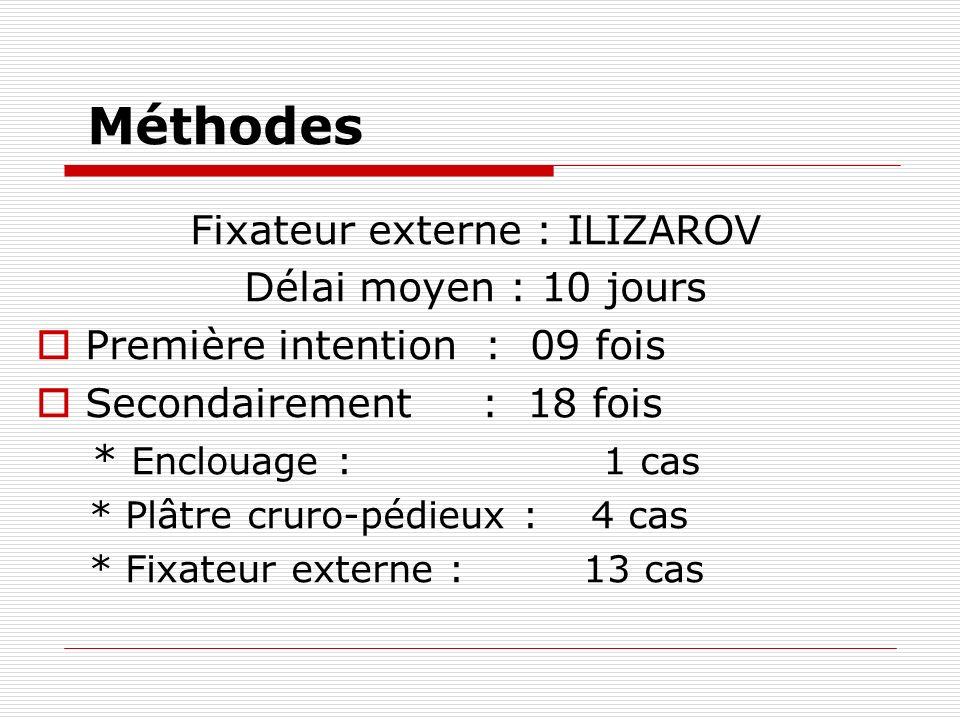 Conclusion Fixateur dIlizarov : méthode intéressante Résultats fonctionnels / morphologiques : satisfaisants Maîtrise de la technique Respect des principes Choix indications Cependant