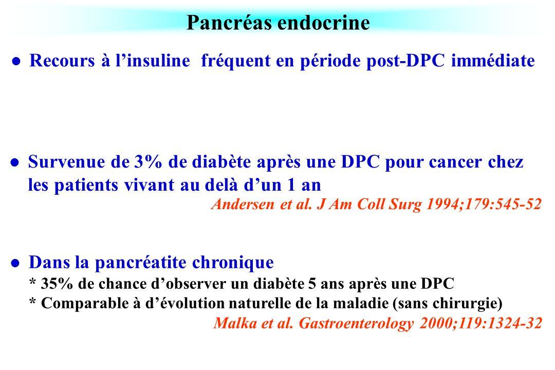 Recours à linsuline fréquent en période post-DPC immédiate Pancréas endocrine Survenue de 3% de diabète après une DPC pour cancer chez les patients vi