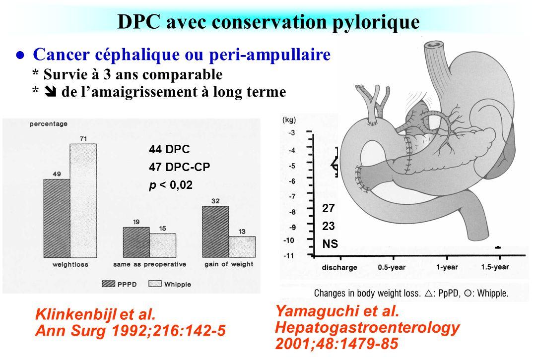 Cancer céphalique ou peri-ampullaire DPC avec conservation pylorique Yamaguchi et al. Hepatogastroenterology 2001;48:1479-85 Klinkenbijl et al. Ann Su