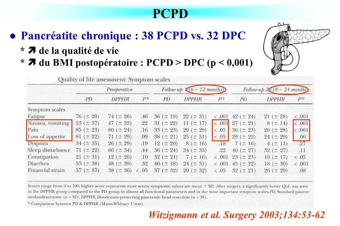 PCPD Witzigmann et al. Surgery 2003;134:53-62 Pancréatite chronique : 38 PCPD vs. 32 DPC * de la qualité de vie * du BMI postopératoire : PCPD > DPC (