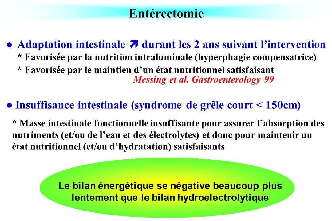 Insuffisance intestinale (syndrome de grêle court < 150cm) * Masse intestinale fonctionnelle insuffisante pour assurer labsorption des nutriments (et/