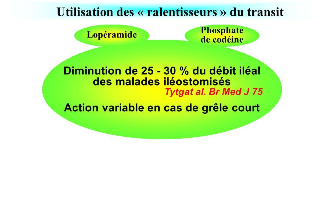 Distribution distale Distribution distale Pas daction sur la sécrétion basale Utilisation des « ralentisseurs » du transit Diminution de 25 - 30 % du