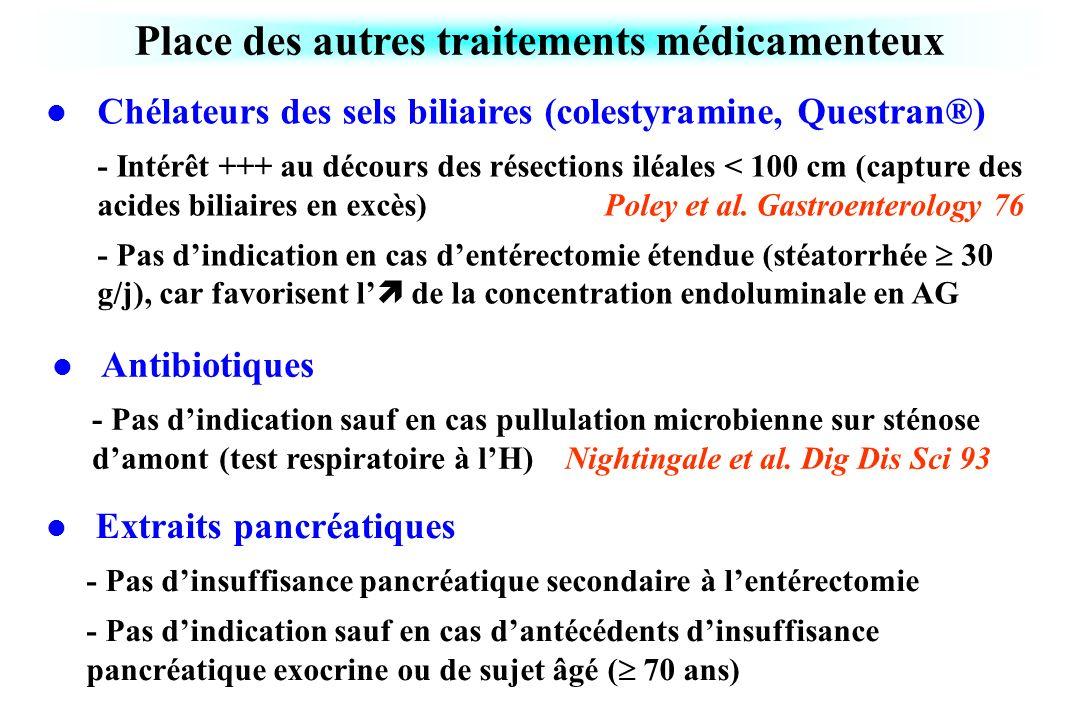 Place des autres traitements médicamenteux Chélateurs des sels biliaires (colestyramine, Questran®) - Intérêt +++ au décours des résections iléales <