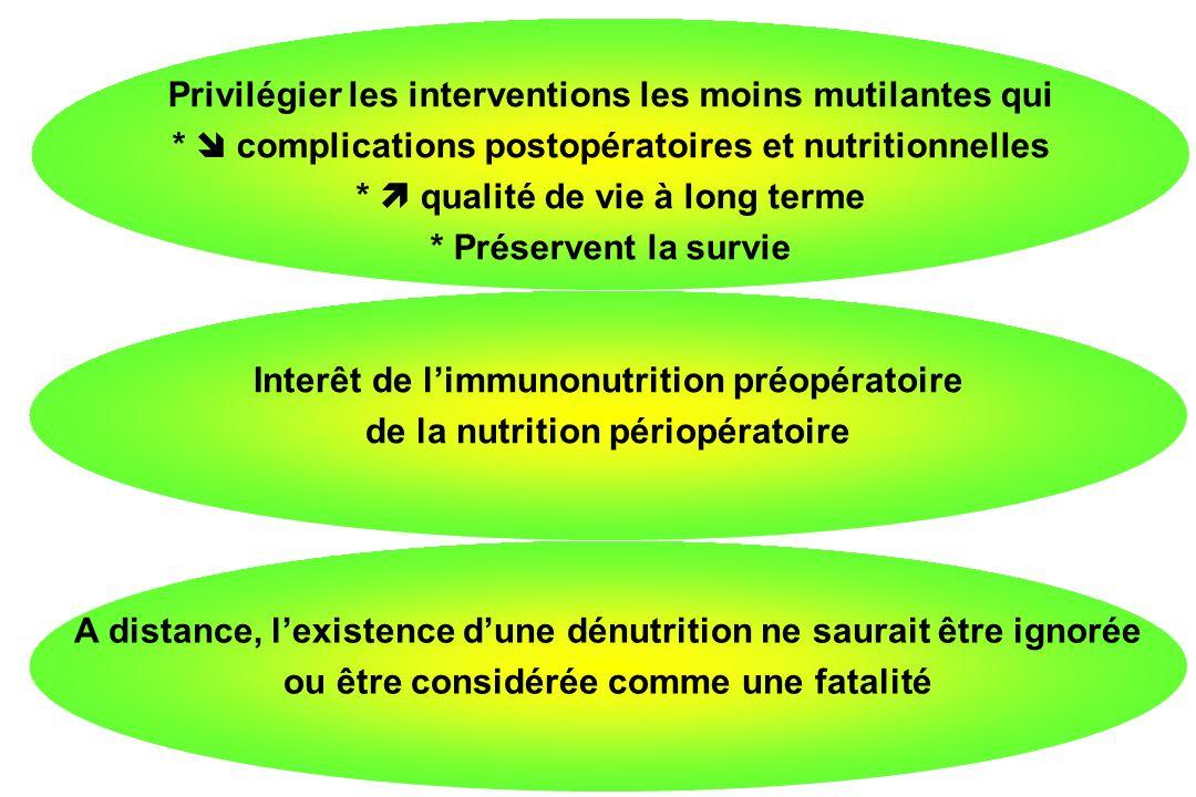 Interêt de limmunonutrition préopératoire de la nutrition périopératoire Privilégier les interventions les moins mutilantes qui * complications postop