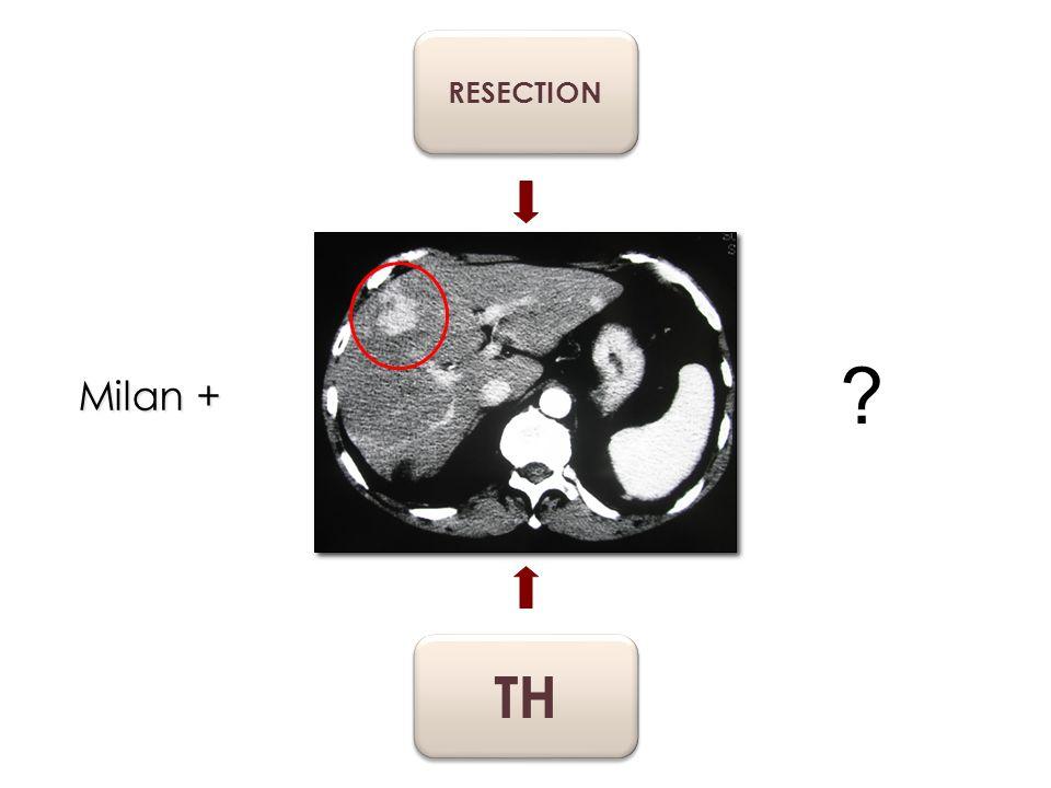 Intérêt pronostique TEP FDG après résection Seo, Clin Cancer Res 2007