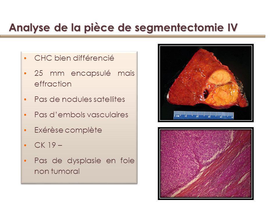 Protocole adjuvant : STORM ou Lipiocis® Surveillance par imagerie Traitement de la maladie causale