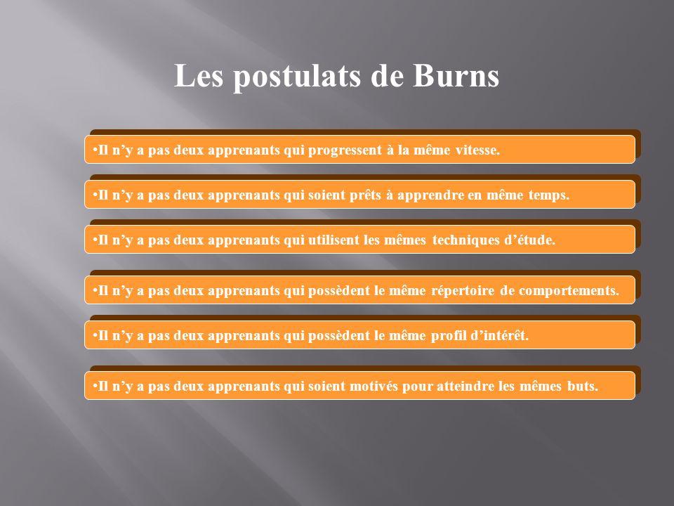Les postulats de Burns Il ny a pas deux apprenants qui progressent à la même vitesse. Il ny a pas deux apprenants qui soient prêts à apprendre en même