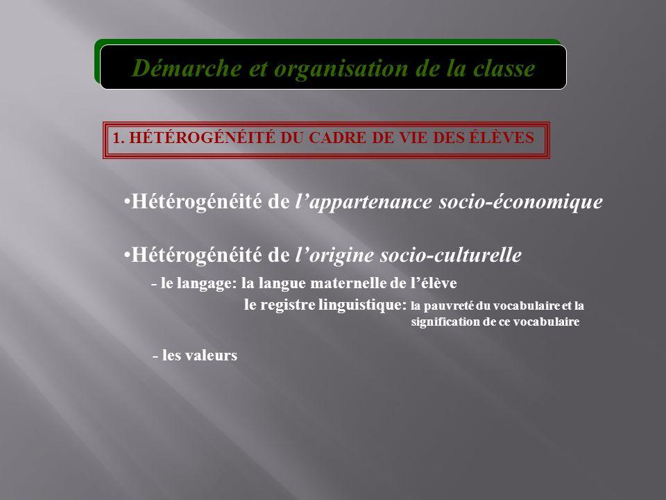 Démarche et organisation de la classe 1. HÉTÉROGÉNÉITÉ DU CADRE DE VIE DES ÉLÈVES Hétérogénéité de lappartenance socio-économique Hétérogénéité de lor