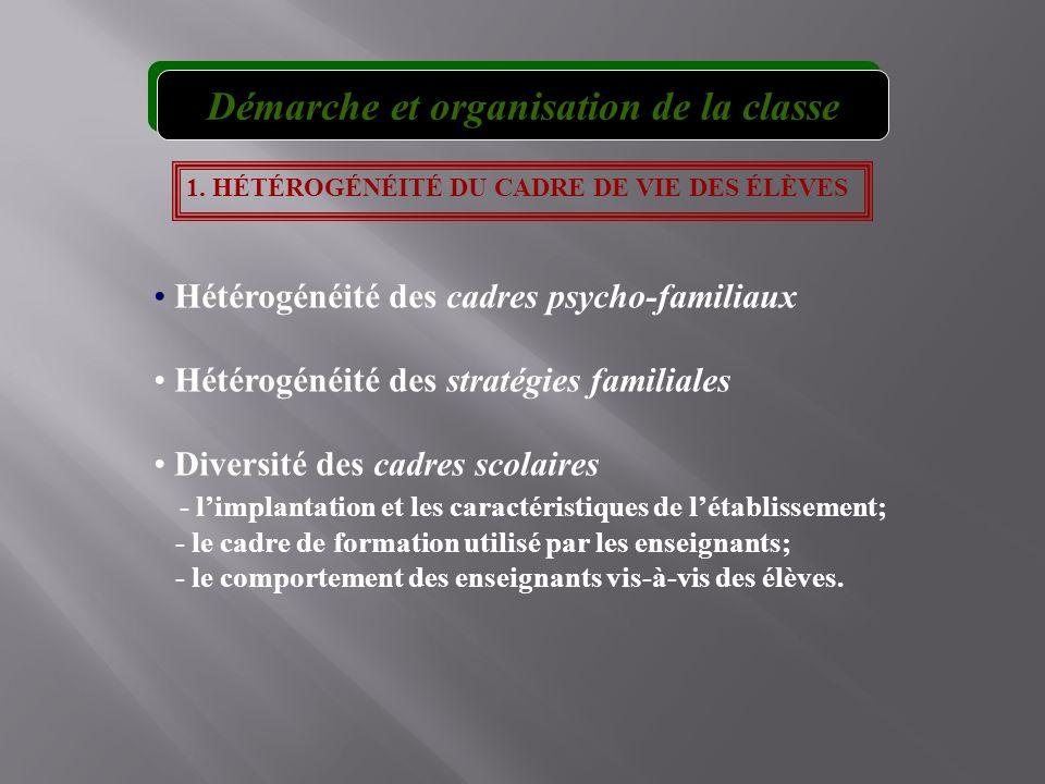 1. HÉTÉROGÉNÉITÉ DU CADRE DE VIE DES ÉLÈVES Hétérogénéité des cadres psycho-familiaux Hétérogénéité des stratégies familiales Diversité des cadres sco