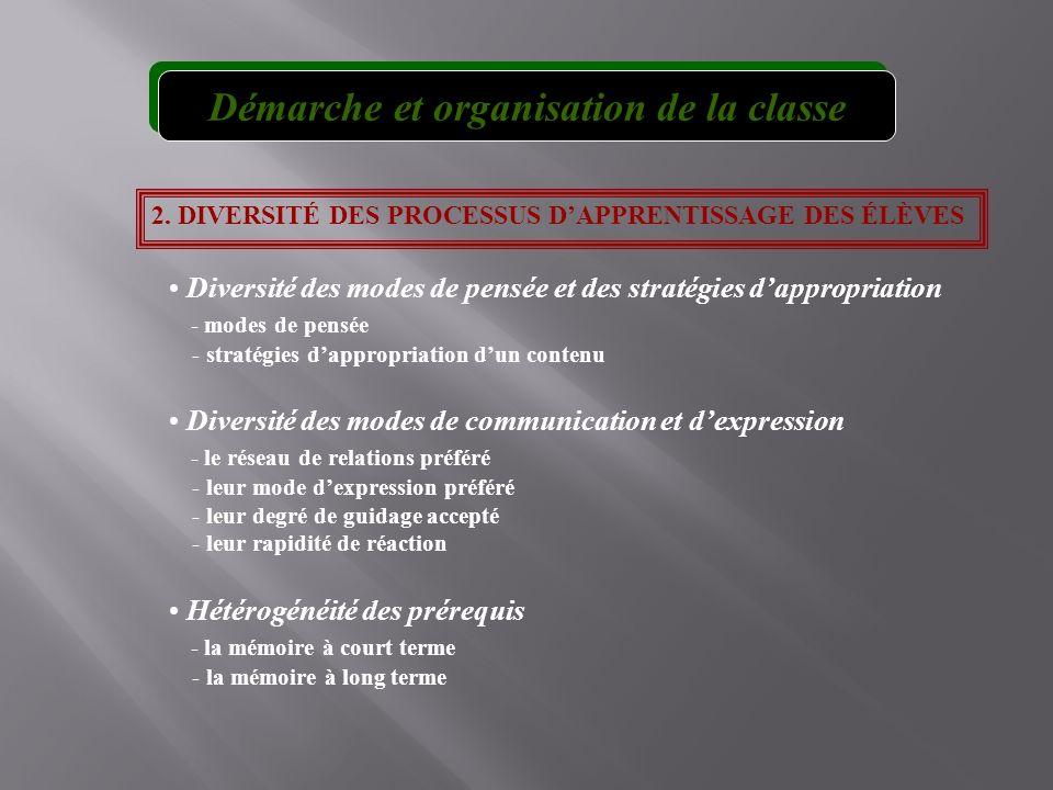 2. DIVERSITÉ DES PROCESSUS DAPPRENTISSAGE DES ÉLÈVES Diversité des modes de pensée et des stratégies dappropriation - modes de pensée - stratégies dap