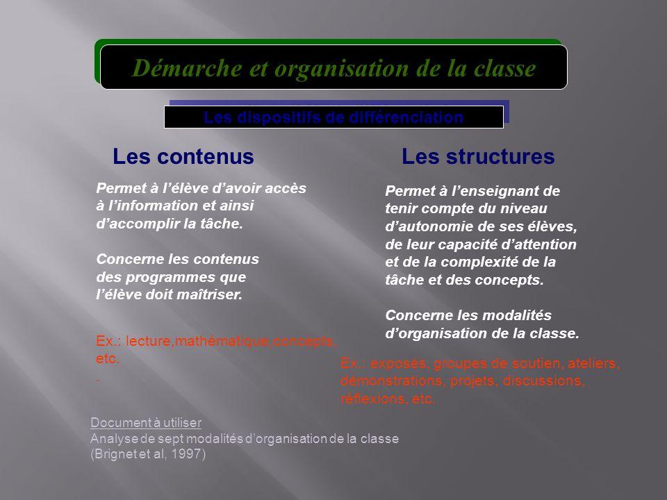 Les contenusLes structures Permet à lélève davoir accès à linformation et ainsi daccomplir la tâche. Concerne les contenus des programmes que lélève d