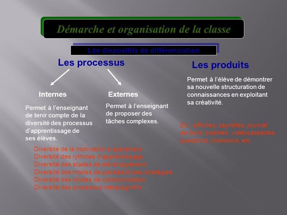 Les produits Les processus InternesExternes Permet à lenseignant de tenir compte de la diversité des processus dapprentissage de ses élèves. Permet à