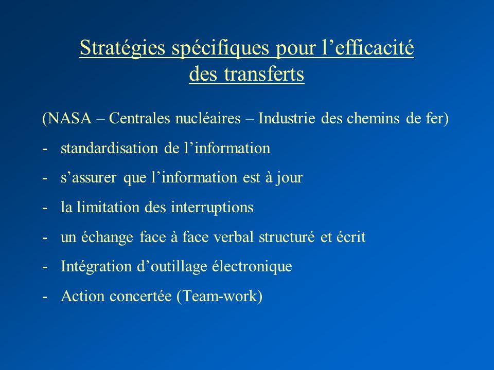 Stratégies spécifiques pour lefficacité des transferts (NASA – Centrales nucléaires – Industrie des chemins de fer) -standardisation de linformation -