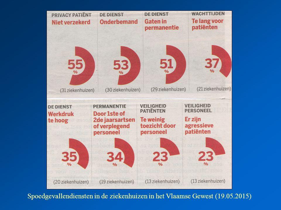 Spoedgevallendiensten in de ziekenhuizen in het Vlaamse Gewest (19.05.2015)
