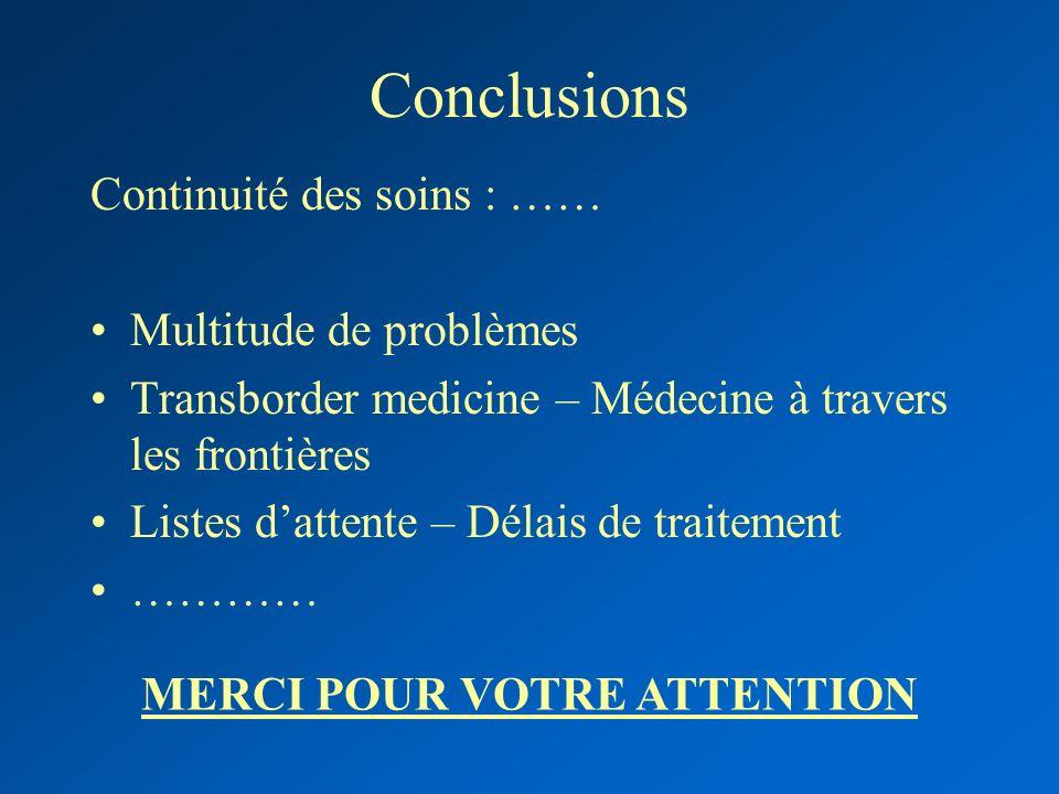 Conclusions Continuité des soins : …… Multitude de problèmes Transborder medicine – Médecine à travers les frontières Listes dattente – Délais de trai