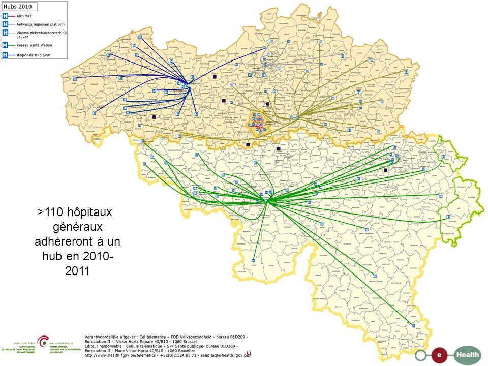 9 >110 hôpitaux généraux adhéreront à un hub en 2010- 2011