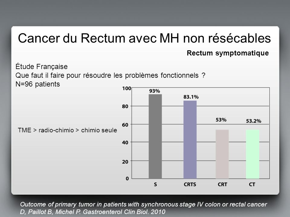 Outcome of primary tumor in patients with synchronous stage IV colon or rectal cancer D, Paillot B, Michel P.