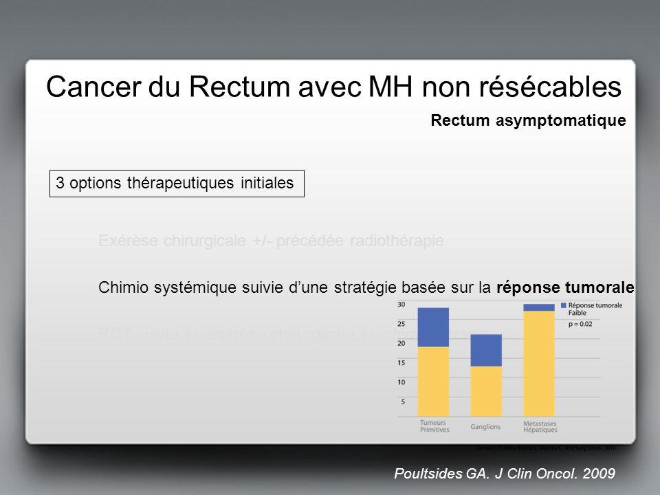 Rectum asymptomatique Cancer du Rectum avec MH non résécables 3 options thérapeutiques initiales Exérèse chirurgicale +/- précédée radiothérapie RCT s