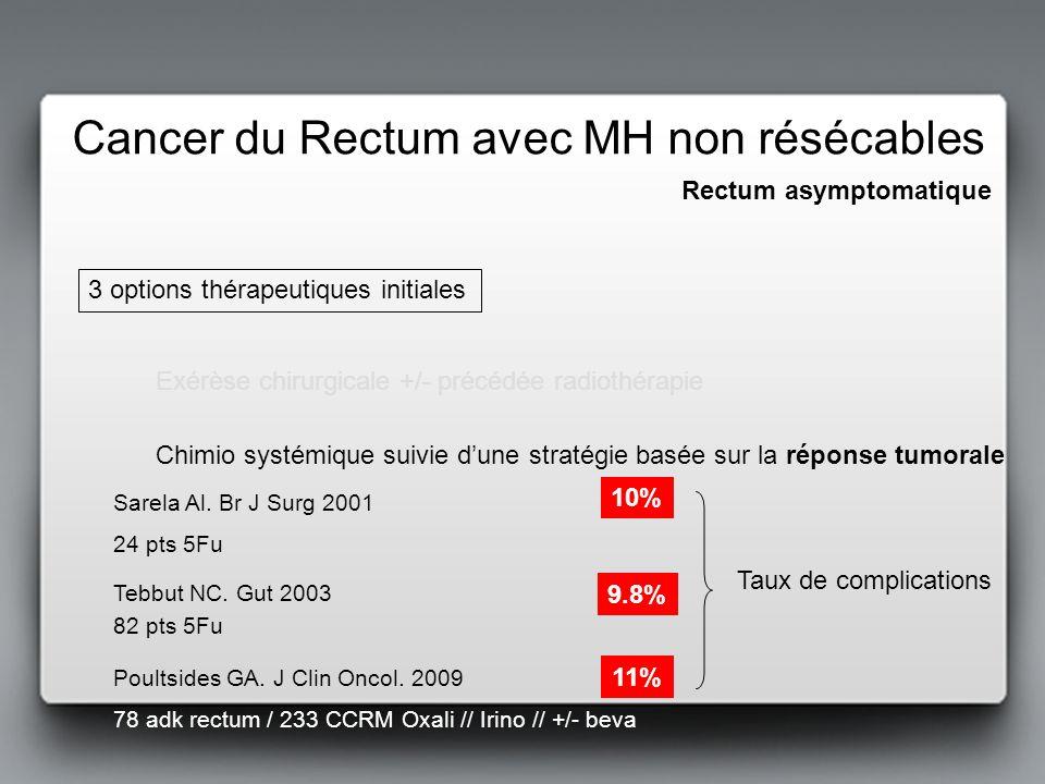 Rectum asymptomatique Cancer du Rectum avec MH non résécables 3 options thérapeutiques initiales Exérèse chirurgicale +/- précédée radiothérapie Chimi