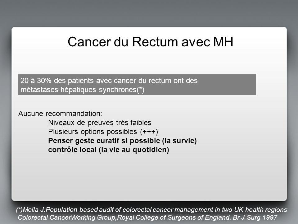 Cancer du Rectum avec MH résécables Pour le foie: chimio, puis hépatectomie, puis chimio Pour le rectum: TME avec ou sans RCT néoadjuvante (si T3,T4 et/ouN+ si bas ou moyen rectum) Objectifs: Ce qui veut dire: Traitement à visée curative des deux sites tumoraux (+++)