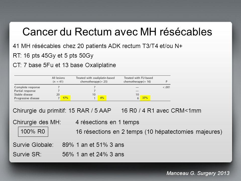 41 MH résécables chez 20 patients ADK rectum T3/T4 et/ou N+ RT: 16 pts 45Gy et 5 pts 50Gy CT: 7 base 5Fu et 13 base Oxaliplatine 17%4%37% Chirurgie du
