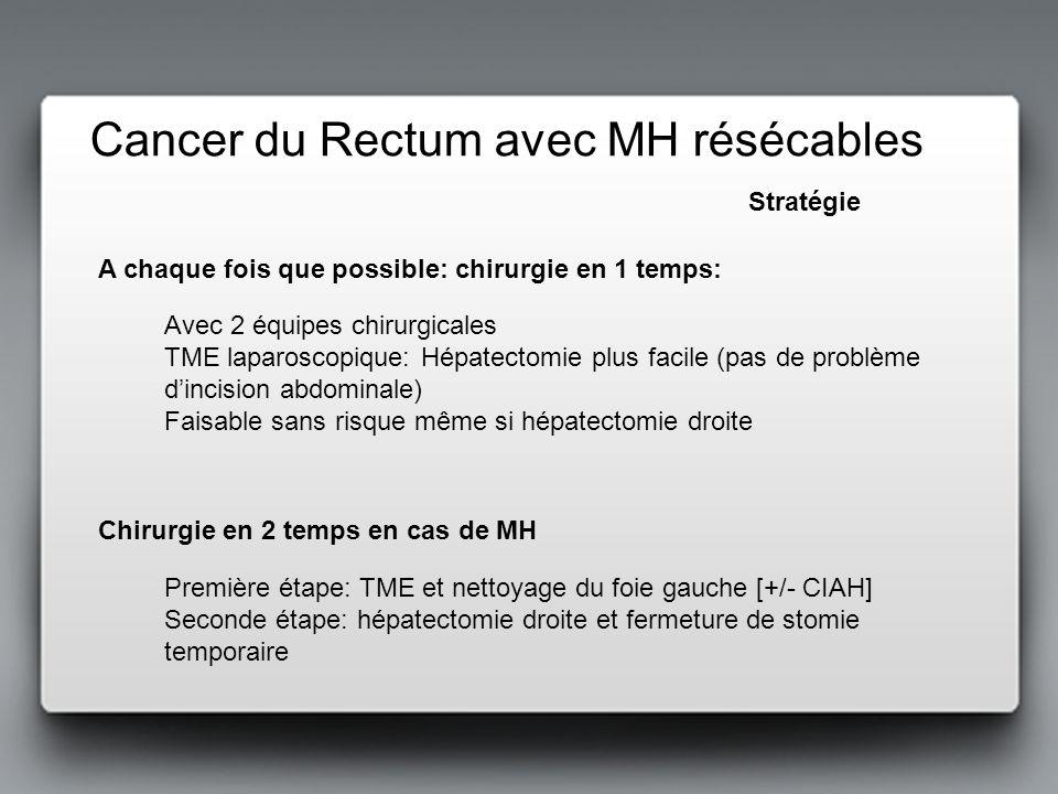 Cancer du Rectum avec MH résécables Première étape: TME et nettoyage du foie gauche [+/- CIAH] Seconde étape: hépatectomie droite et fermeture de stom