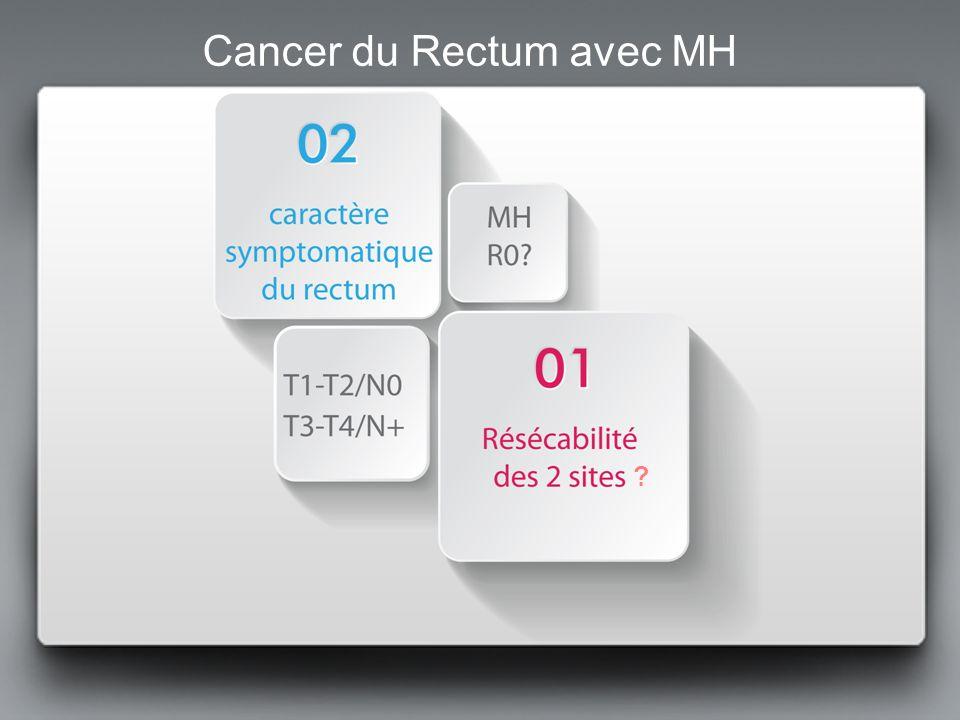 Cancer du Rectum avec MH résécables Si progression des MH sous chimio: 2ème ligne de chimio Haut rectum ou T1-T2, N0 du moyen/bas rectum: Pas besoin de traitement pré-opératoire pour le rectum Chimio suivie de chirurgie hépatique (en labsence de progression): En un seul temps: rectum+foie En deux temps: hépatectomie majeure .