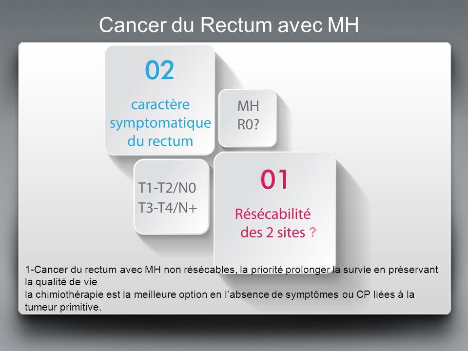Cancer du Rectum avec MH résécables bas-moyen rectum T3 ou T4 et/ou N+: Traitement préopératoire pour le rectum va dépendre de lextension des MH Non résécable R0 demblée enIRM marge circonférentielle prévisible <1mm