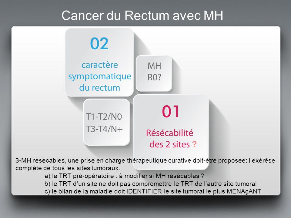 41 MH résécables chez 20 patients ADK rectum T3/T4 et/ou N+ RT: 16 pts 45Gy et 5 pts 50Gy CT: 7 base 5Fu et 13 base Oxaliplatine 17%4%37% Chirurgie du primitif: 15 RAR / 5 AAP16 R0 / 4 R1 avec CRM<1mm Chirurgie des MH:4 résections en 1 temps 16 résections en 2 temps (10 hépatectomies majeures) 100% R0 Survie Globale:89% 1 an et 51% 3 ans Survie SR:56% 1 an et 24% 3 ans Cancer du Rectum avec MH résécables Manceau G.