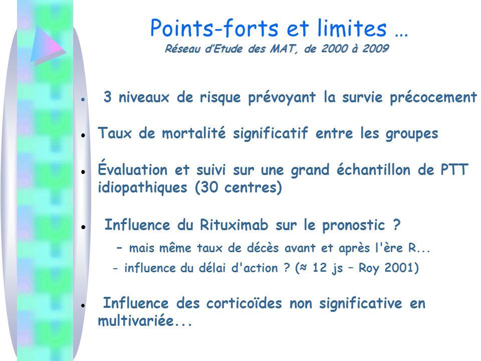 Réseau dEtude des MAT, de 2000 à 2009 Points-forts et limites … Réseau dEtude des MAT, de 2000 à 2009 3 niveaux de risque prévoyant la survie précocem