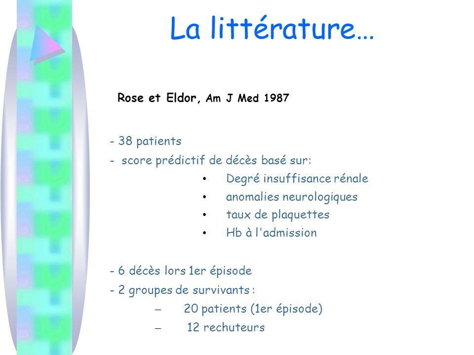 La littérature… - 38 patients - score prédictif de décès basé sur: Degré insuffisance rénale anomalies neurologiques taux de plaquettes Hb à l admission - 6 décès lors 1er épisode - 2 groupes de survivants : – 20 patients (1er épisode) – 12 rechuteurs Rose et Eldor, Am J Med 1987