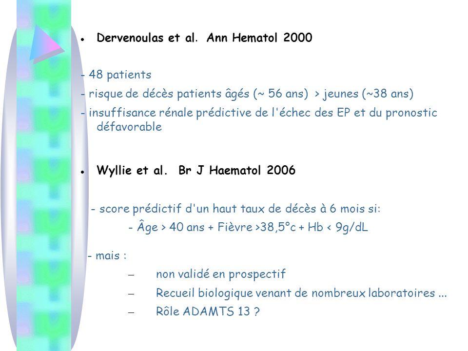 Dervenoulas et al. Ann Hematol 2000 - 48 patients - risque de décès patients âgés (~ 56 ans) > jeunes (~38 ans) - insuffisance rénale prédictive de l'