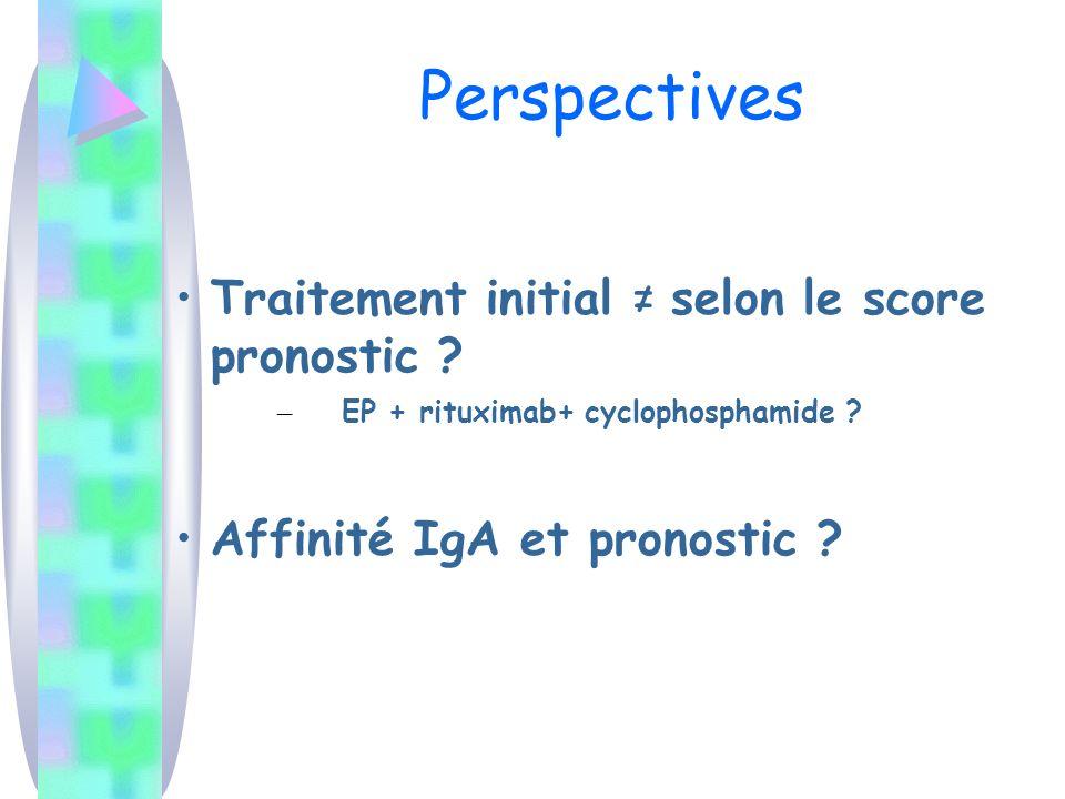 Perspectives Traitement initial selon le score pronostic ? – EP + rituximab+ cyclophosphamide ? Affinité IgA et pronostic ?