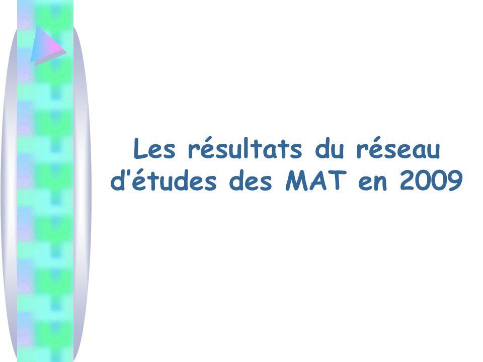 Les résultats du réseau détudes des MAT en 2009